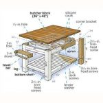 How to Build a Butcher-Block Counter Island