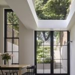 Sunroof Indoor Outdoor Trend 2019