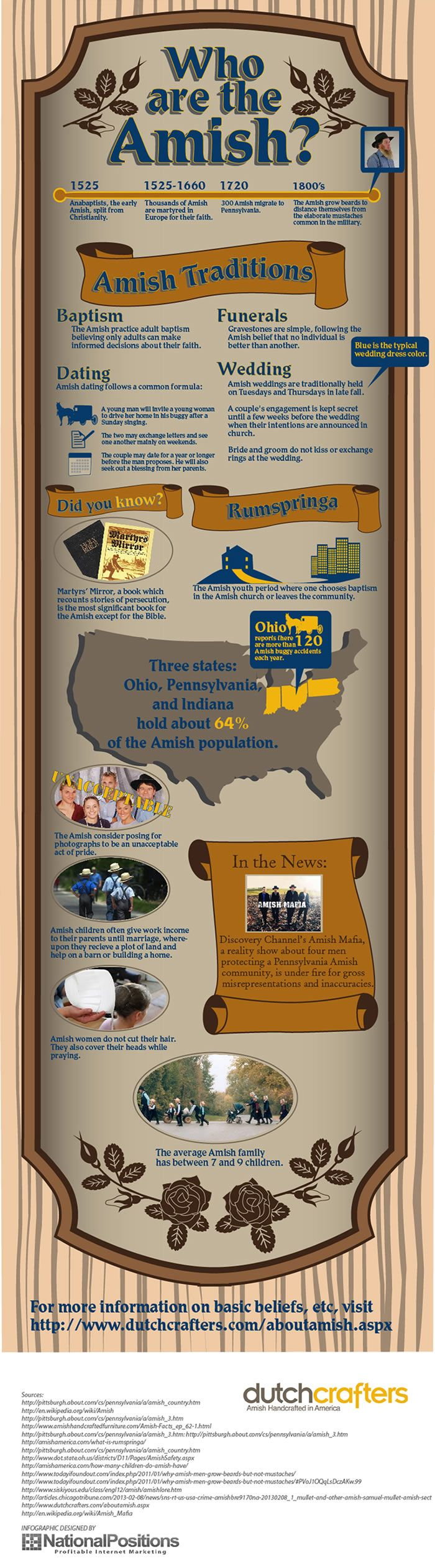 Who are the Amish – DutchCrafters Amish Furniture